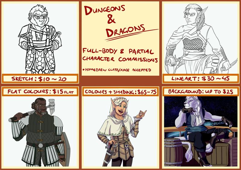 D&D Character: Full-body