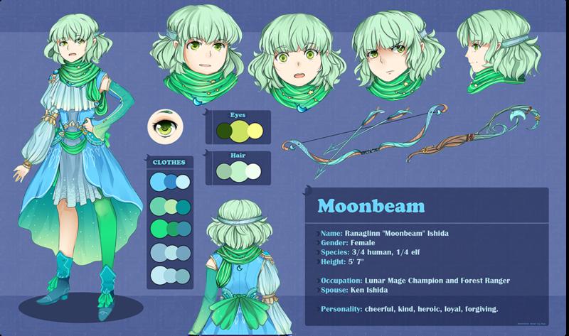Character Sheet!
